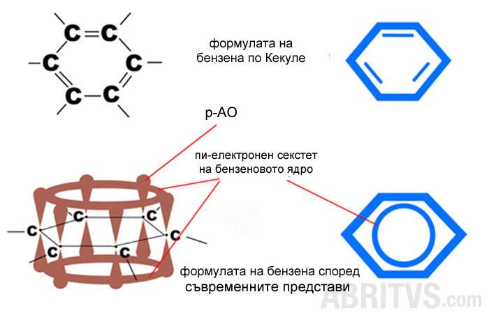 формули на бензена - по Кекуле и според съвременните представи
