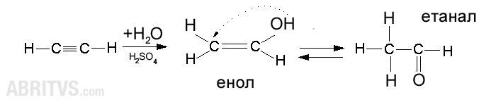 алкини присъединителни реакции