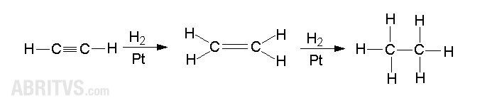 алкини хидриране