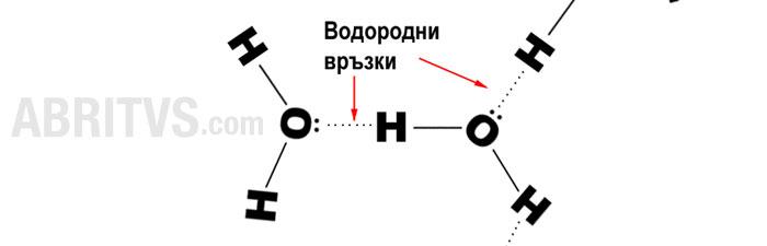 водородна връзка