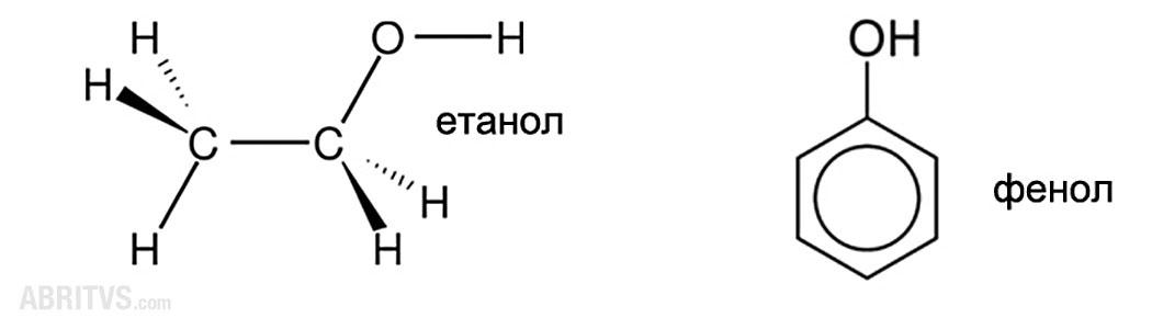 типични представители на клас хидроксилни производни