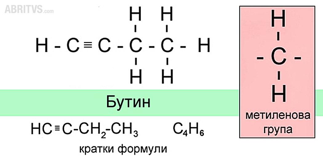 примерни съкратени и пълни формули за алкини (бутин)