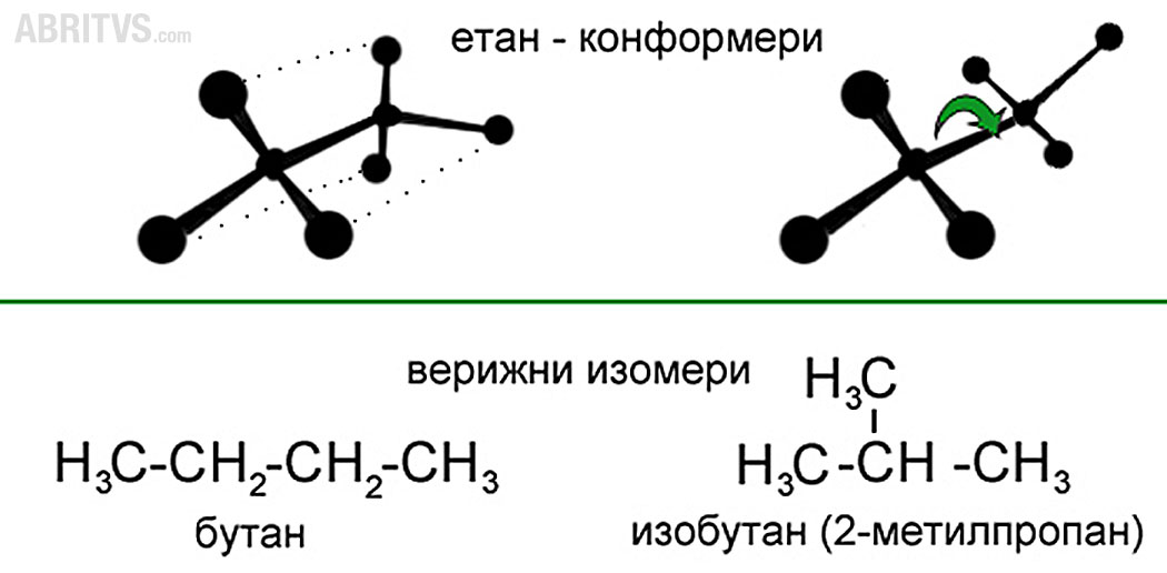 изомерия при алкани