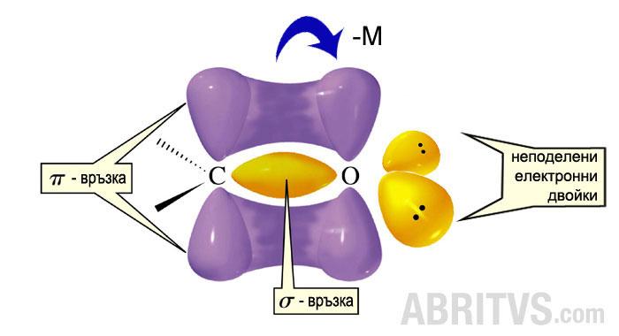 разпределение на електронната плътност в карбонилната група
