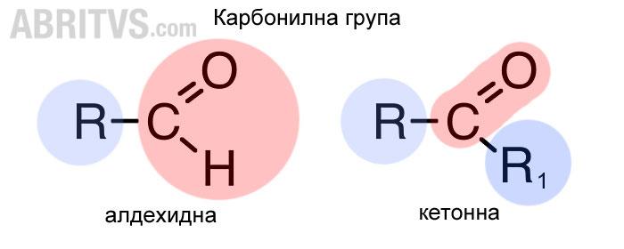 карбонилната група при алдехиди и кетони
