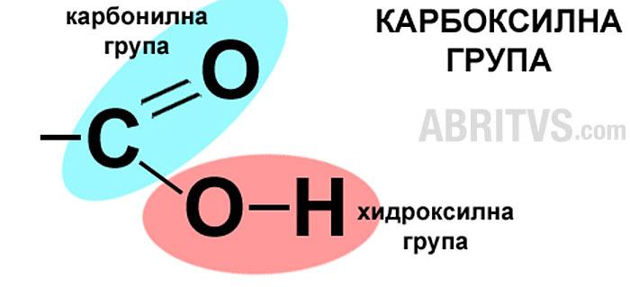 карбоксилна група - характерна е за всички карбоксилни киселини