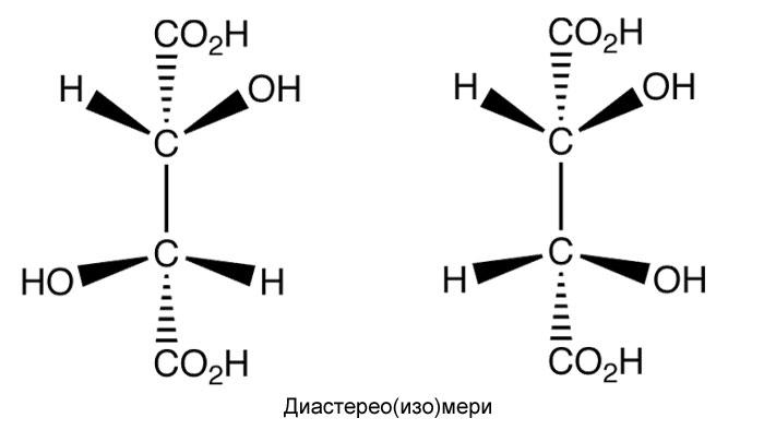 диастереоизомерия