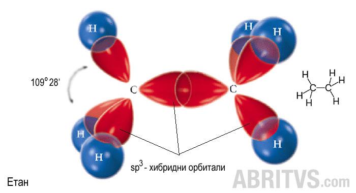 sp3-хибриден модел на етан, химична връзка