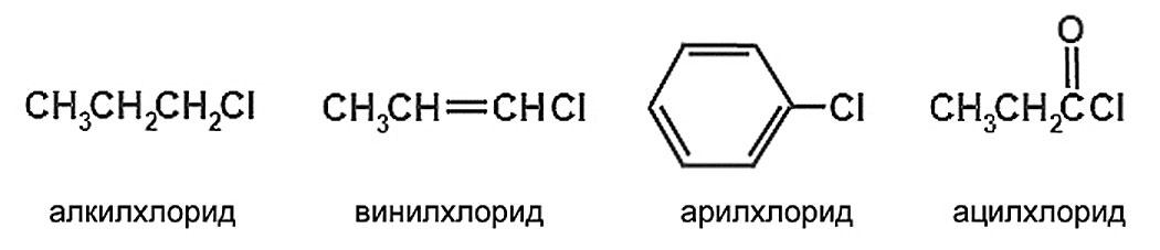 халогенопроизводни