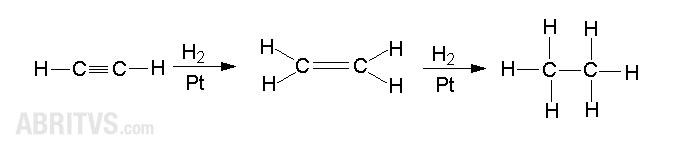 хидриране на алкини