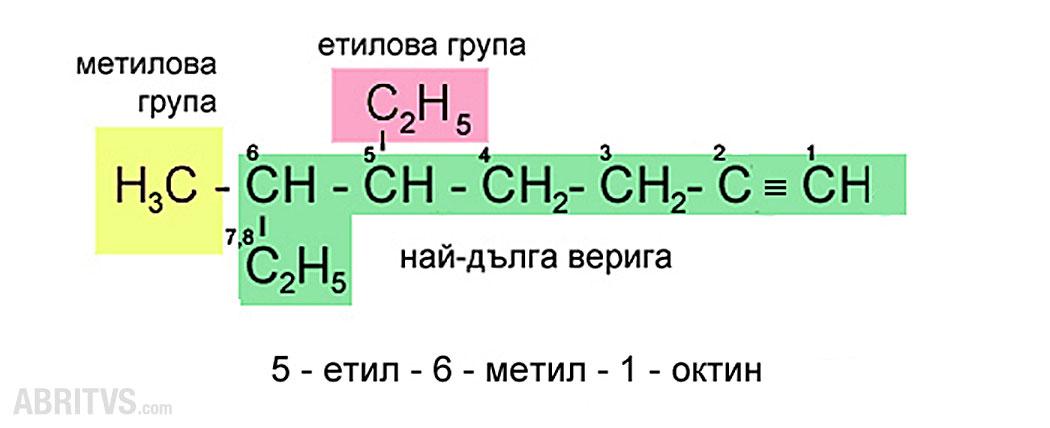 Определяне на най-дългата верига в молекулата на алкини, местопложението на алкиловите групи и наименованието на цялото съединение