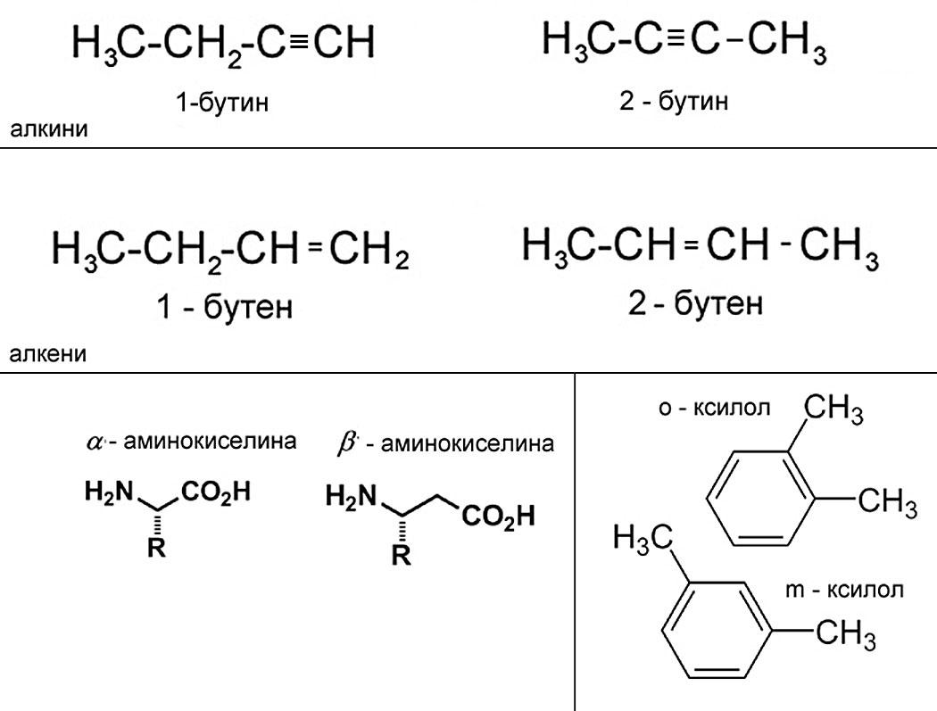 позиционна изомерия