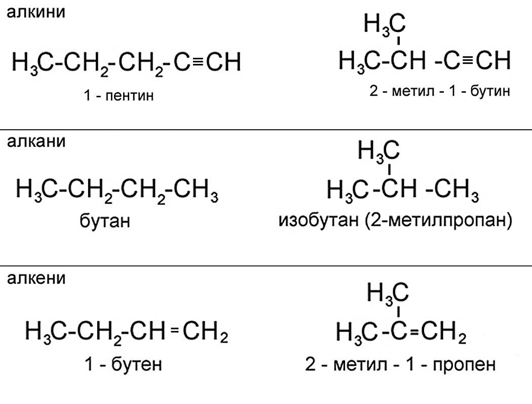 верижна изомерия