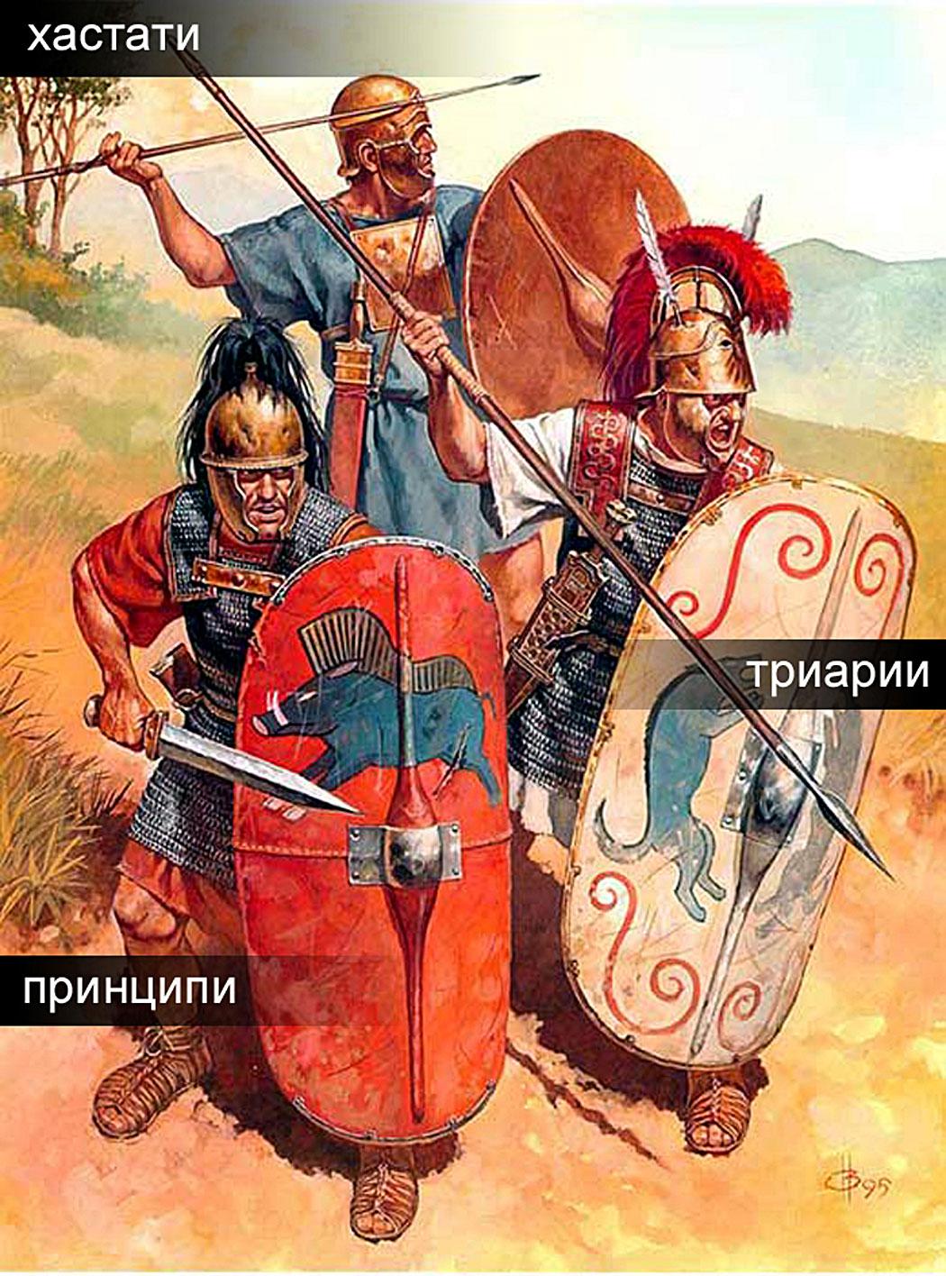 Римската армия