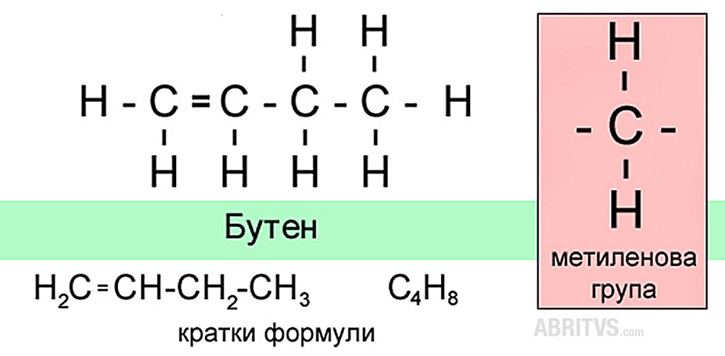 алкени - пълни и кратки формули