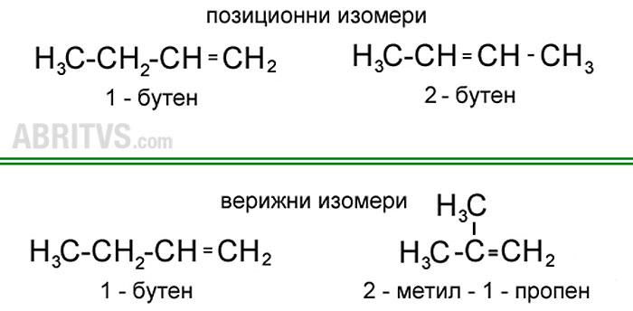 примери за изомерия при бутен / алкени