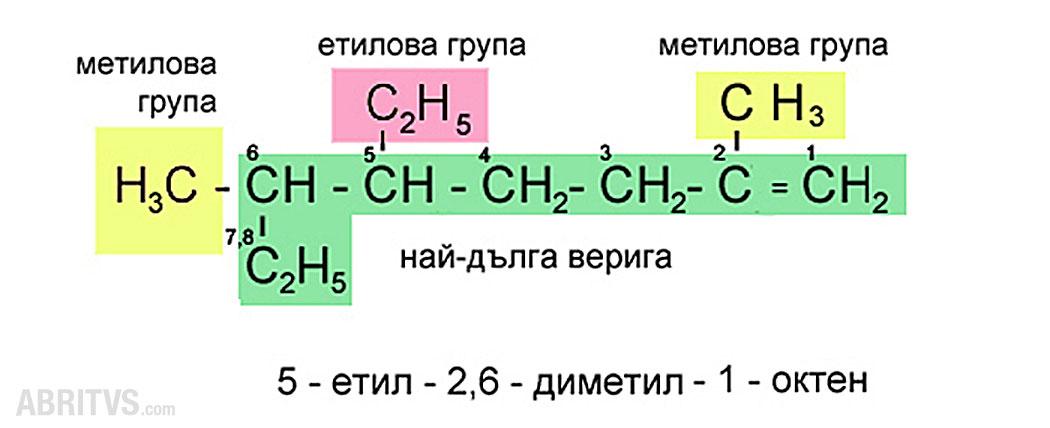 октен / алкени - определяне на най-дълга верига и наименоване на съединението