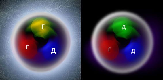 протон и неутрон