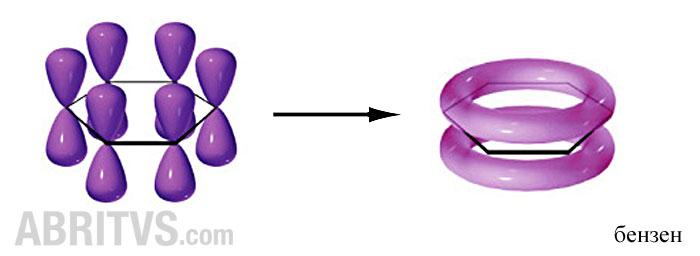 мезомерен ефект в молекулата на бензена без да се образуват заряди