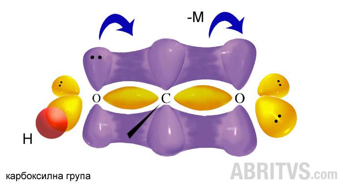 отрицателен мезомерен ефект в карбоксилна група