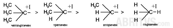 индукционен ефект на въглеводородни заместители