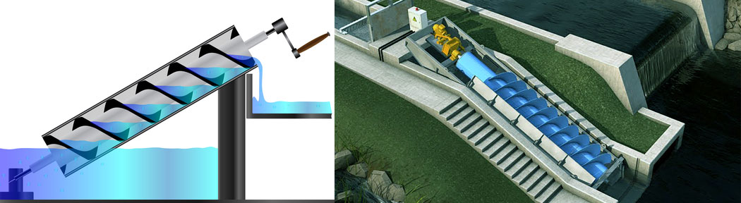 Архимедов винт - оригинален вариант и съвременен за производство на електричество