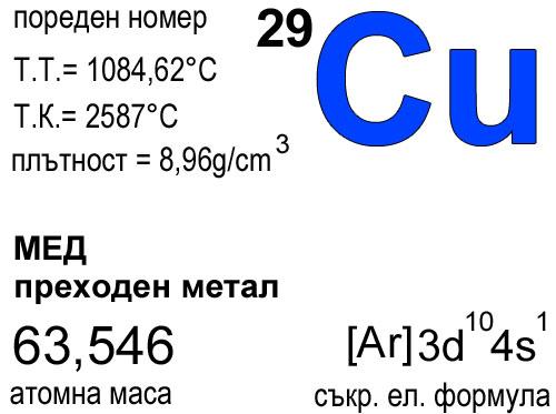 химичен елемент мед