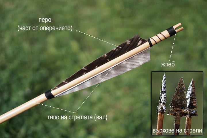 устройство на стрела