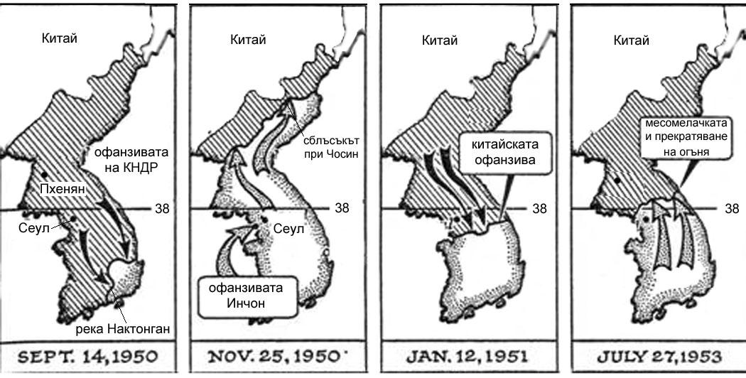 фазите на Корейската война