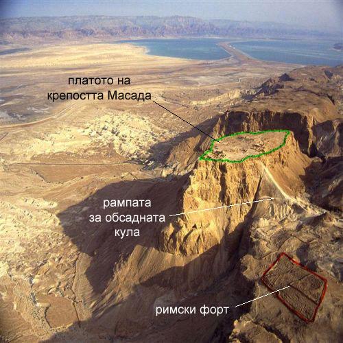 останки от Масада Първата юдейско-римска война